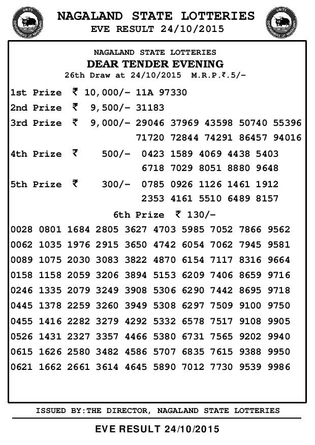nagaland state lottery result 24 October today 7pm