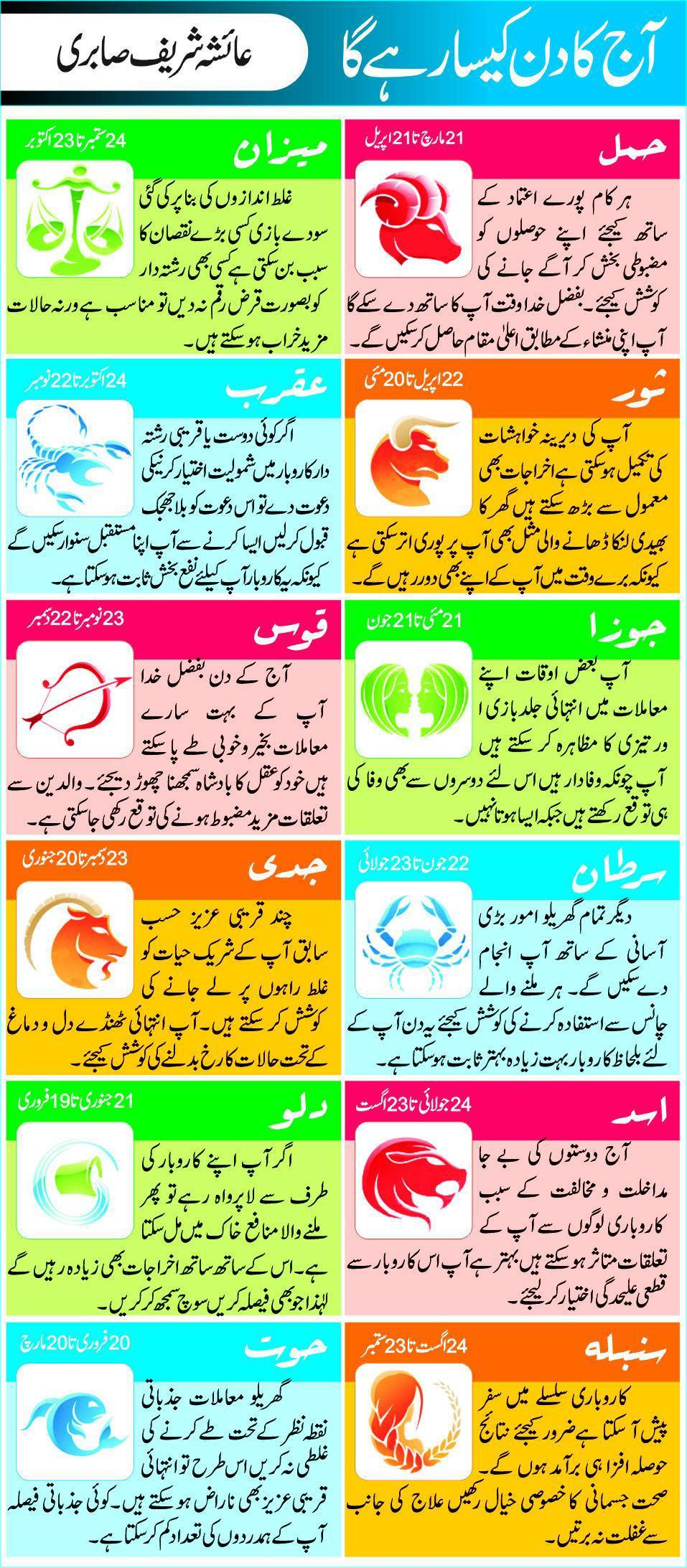 Daily Horoscope in Urdu Today 25 October 2015