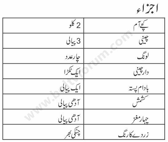 Aam Ka Murabba Recipe in Urdu