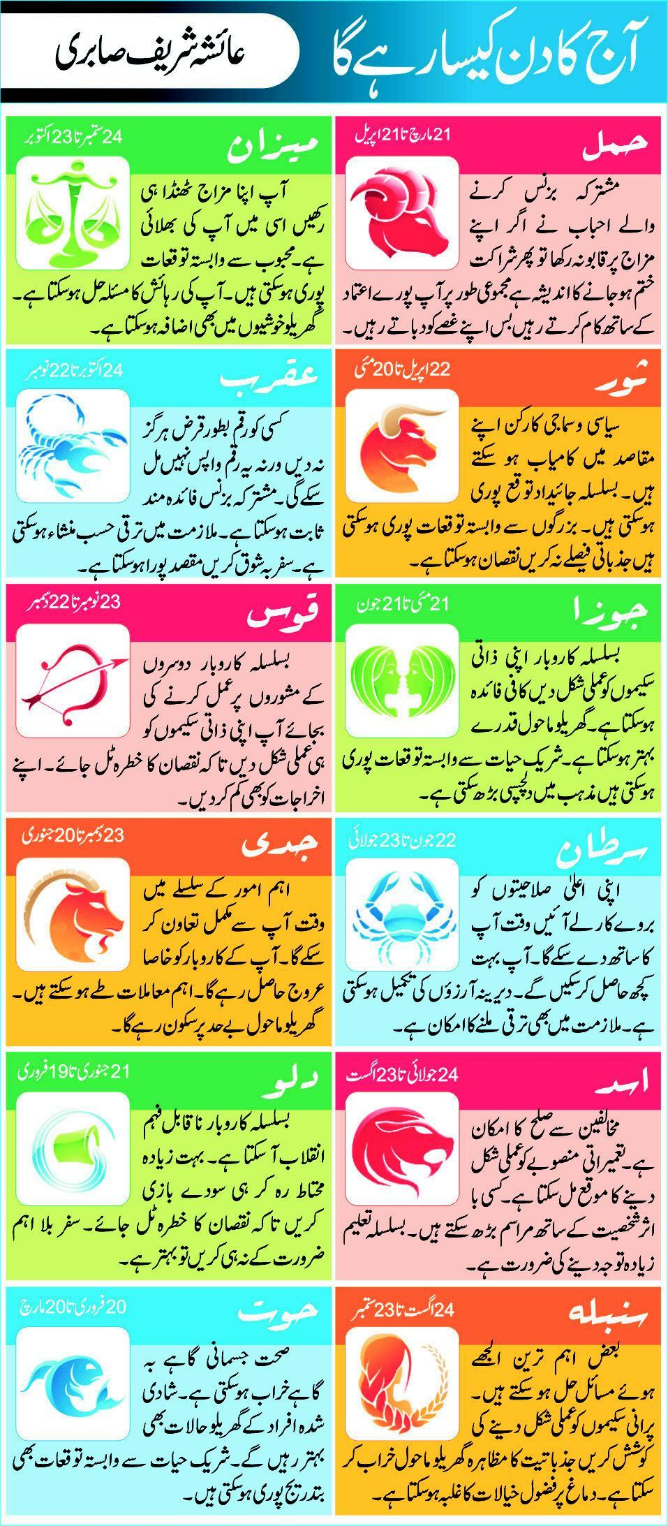 Daily Horoscope in Urdu 14 November 2015 Today