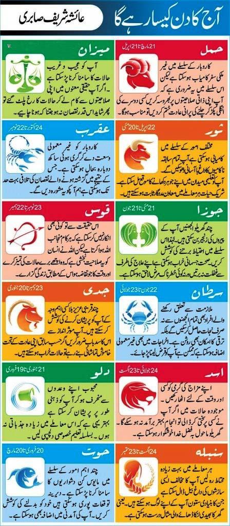 Daily Horoscope in Urdu 20 November 2015 Today