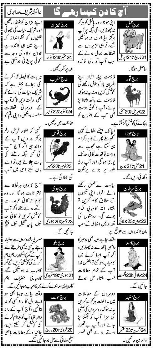 Horoscope in Urdu Today 27 November 2015