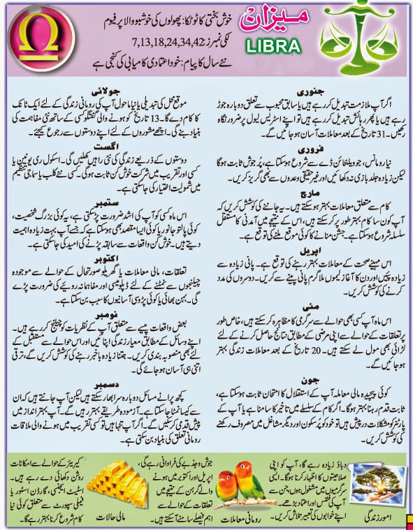Horoscope in Urdu Today 29 November 2015