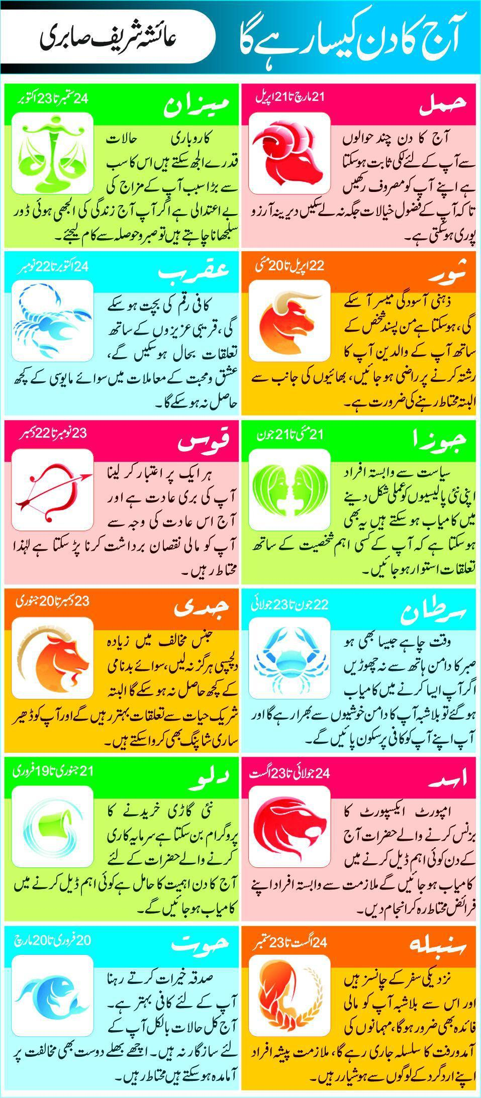 Today Daily Horoscope in Urdu 10 December 2015